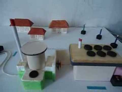 Geothermal Power Plant Model Geothermal Power Plant Model