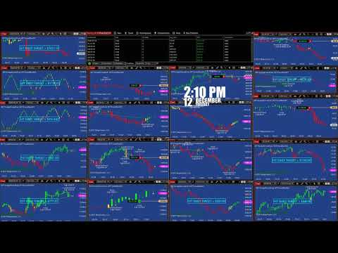 0 12tradepro top 10 (Reliable) Auto Trading Systems