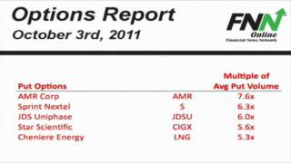 AMR Corp and Sprint Nextel are Among the Companies With Heavy Put Option Volume