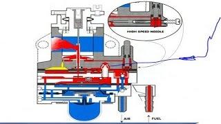 ремонт карбюратора бензокосы