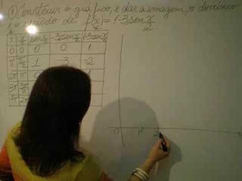 Construção de gráfico de uma função seno