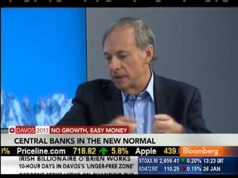 Ray Dalio 2013 - Funding Gap, Deleveraging, Productivity Drivers
