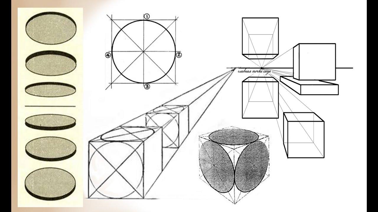 Рисунки с основами перспектив