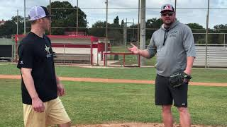 How to Throw a Sinker, Slider, and Forkball