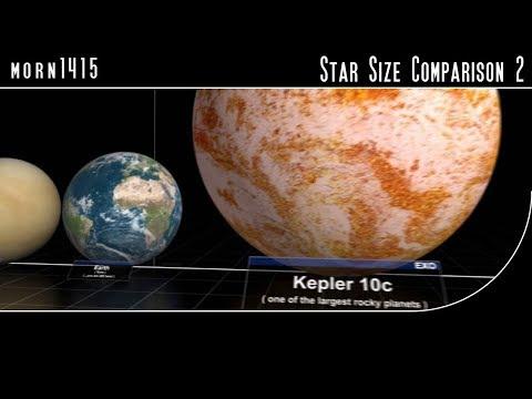 月や太陽などの星のサイズが良く分かる映像