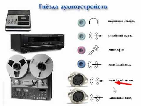 Оцифровка старых аудиозаписей с касет и бобин