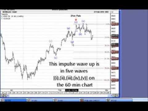 FTSE 100 trading tips
