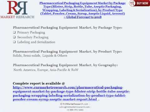 Pharmaceutical Packaging Equipment Market by Package Type, Product Type – Global Forecast to 2018