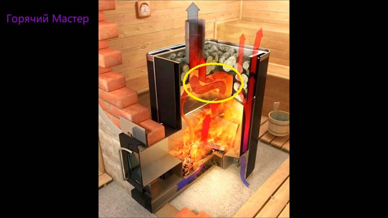Банная печь скоропарка своими руками 68