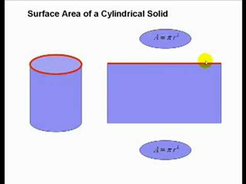 Surface Area of a Cylindrical Solid