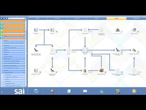 Cómo restaurar formatos y reportes del SAI®