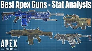 Best Guns in Apex Legends - Stat Analysis
