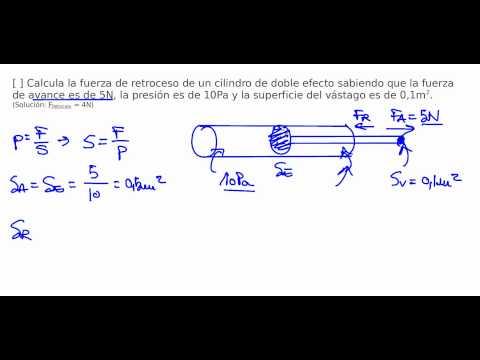 Ejercicio Resuelto Hidráulica Cilindro Doble Efecto 1
