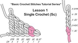 "Learn How To Crochet~Lesson 1of 6 ""Basic Crochet Stitches Series"""