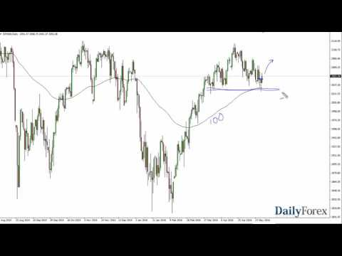 S&P 500 and NASDAQ 100 Forecast May 23, 2016