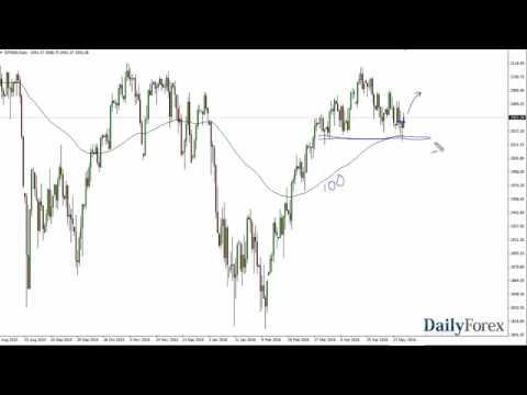 S&P 500 and NASDAQ 100 Forecast May 23, 2016