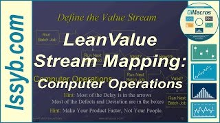 lean case study operations Implementation of a manufacturing strategy is very important literature review the history of lean operations one of the first who found a solution in.