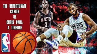 The Unfortunate Career of Chris Paul: A Timeline