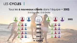 REMUNERATION WORLDVENTURES - explications - FRANCAIS - Opportunite? d'affaire 2017