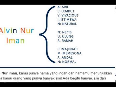 cara cari arti nama kamu