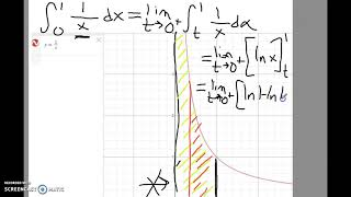 Improper Int with Infinite Discontinuity