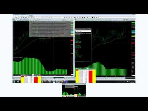 Premier Trader University Hangout 10/10/2012 - Gold market, Silver market, Forex