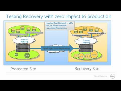 Disaster Recovery with Dell EqualLogic and VMware SRM 5 Part 1