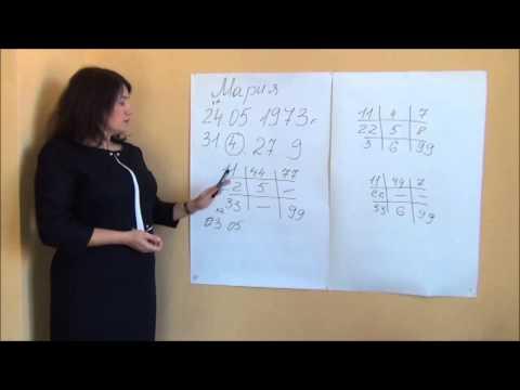 Обучающий базовый курс по Нумерологии