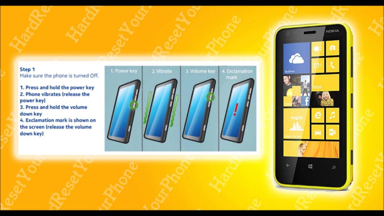 Code De Formatage Nokia Lumia 620