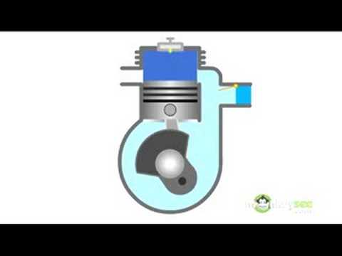 Hqdefault on 4 Stroke Cycle Animation