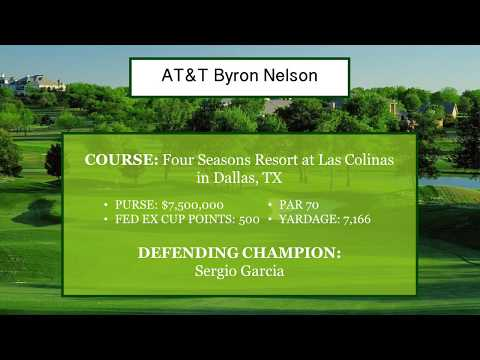 2017 AT&T Byron Nelson DFS Preview