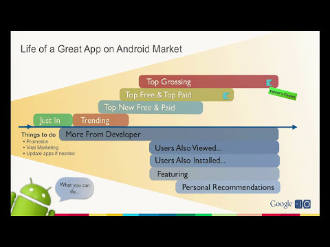 Google I/O 2011: Android Market for Developers