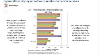 BI Software Drives Value The Next Wave of Customers' Business Strategies