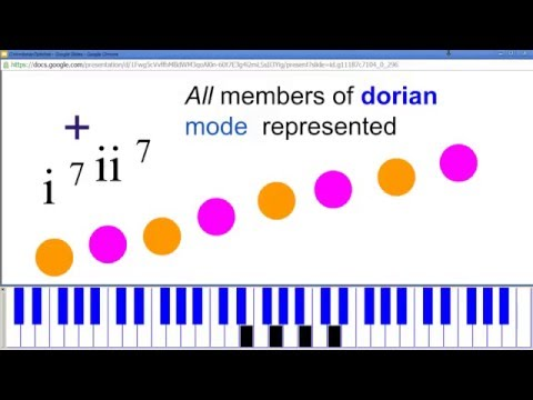 combine i7 and ii(7) chords to form dorian mode + 13th chords compound intervals 11 and 9 too