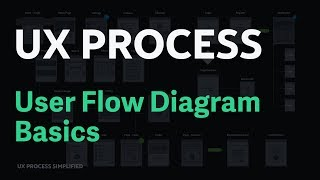 Create User Flow Diagrams with Flowmapp App Basics - UX Design Process Simplified