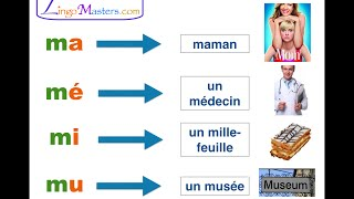 Learn French: Pronunciation (part 1) - Alphabet, syllables & vocabulary - Lingo Masters