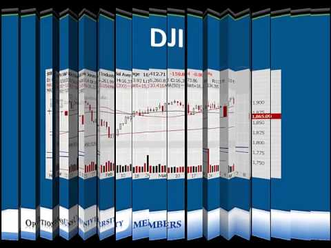 Stock Market Forecast: SPX, DOW, NASDAQ 4.7.14