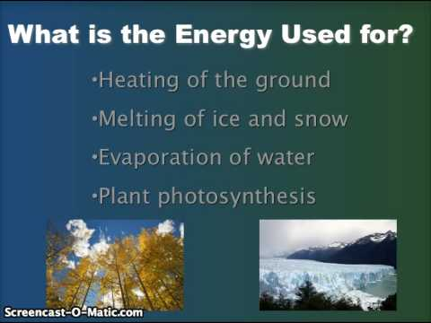 Greenhouse effect and Global Warming Part 1