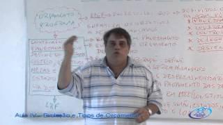 TÉCNICAS ORÇAMENTÁRIAS - AFO - Professor Luis Octavio -  www.profluisoctavio.com