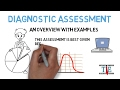 Diagnostic Assessment: Examples & Overview