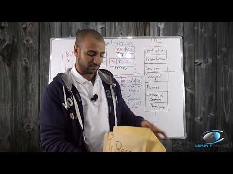 Leçon 4 : Le Modèle OSI