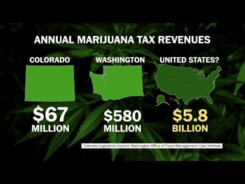 The tax benefits of legal marijuana