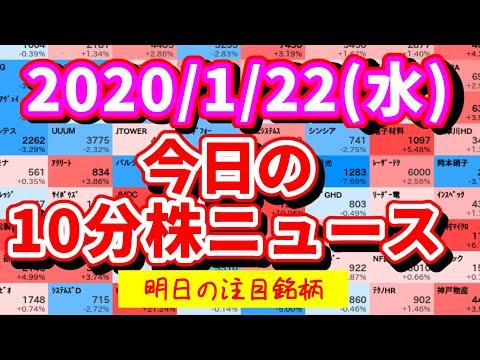 【JumpingPoint!!の10分株ニュース】2020年1月22日(水)