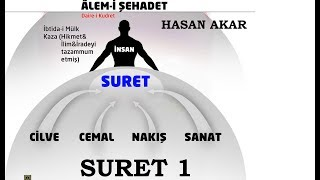 Hasan Akar - Suret Dersleri aıo