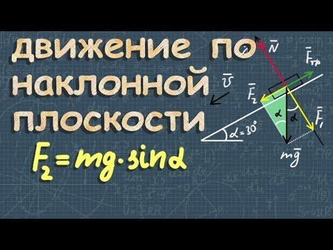 физика ДВИЖЕНИЕ ПО НАКЛОННОЙ ПЛОСКОСТИ 10 класс видеоурок