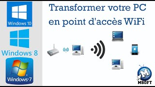 Transformer votre PC en point d