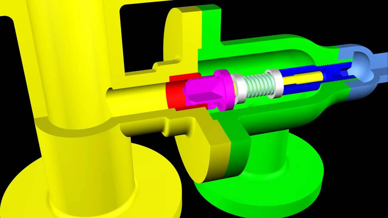 Valvula de seguridad movimiento de funcionamiento youtube for Valvula de seguridad termo electrico