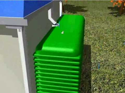 Demonstration of the Rain IQ rainwater harvesting system.flv