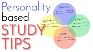 PERSONALITY-based Study Tips | Tools for Better Grades
