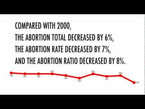 an argument against the legalization of abortion in the united states Wade—the landmark 1973 us supreme court case establishing that most us laws against abortion abortion in the united states abortion is legal.